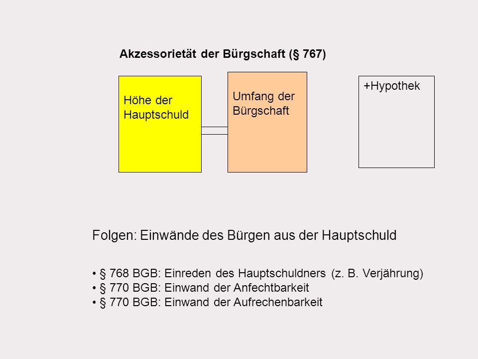 Mietbürgschaft Die Mutter (M) bestellt eine Bürgschaft für die Mietschulden ihres Sohnes (S) gegenüber dem Vermieter (V).
