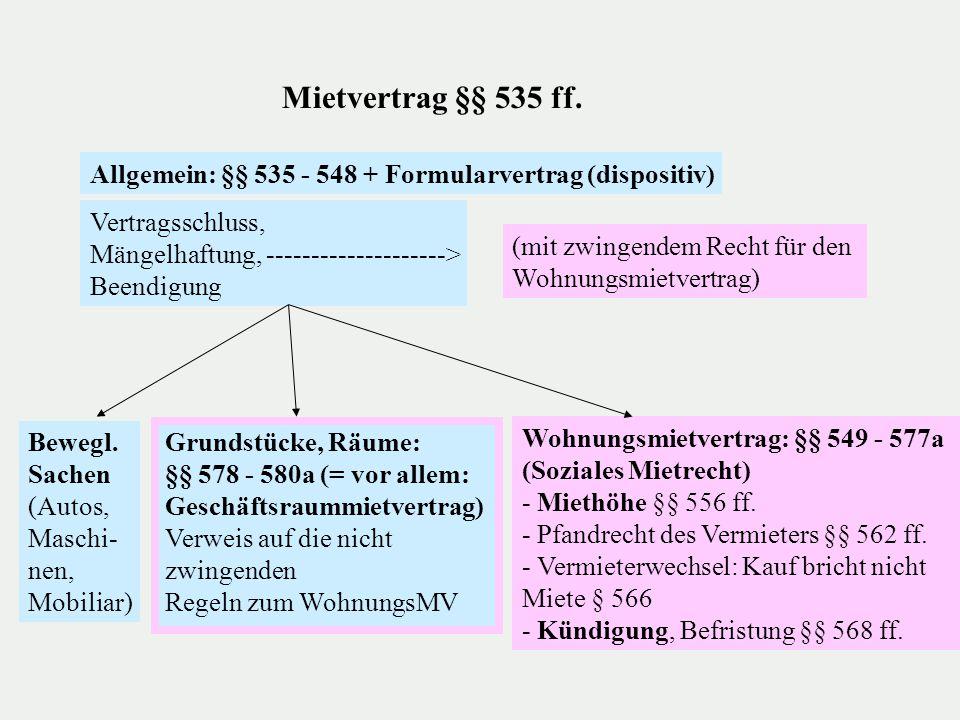 Regelungsgegenstände a) Allgemein: §§ 145 ff., 550 b) AGB-Kontrolle: §§ 305 ff.