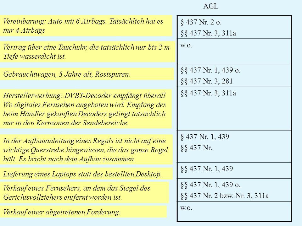 Vereinbarung: Auto mit 6 Airbags. Tatsächlich hat es nur 4 Airbags Vertrag über eine Tauchuhr, die tatsächlich nur bis 2 m Tiefe wasserdicht ist. Gebr