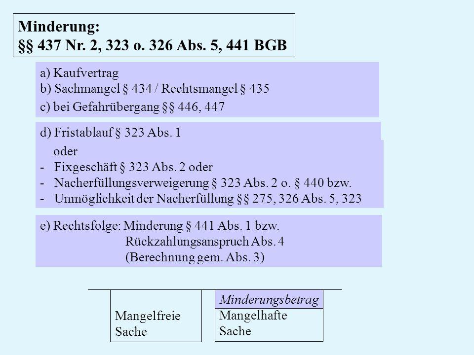 Minderung: §§ 437 Nr. 2, 323 o. 326 Abs. 5, 441 BGB oder - Fixgeschäft § 323 Abs. 2 oder - Nacherfüllungsverweigerung § 323 Abs. 2 o. § 440 bzw. - Unm