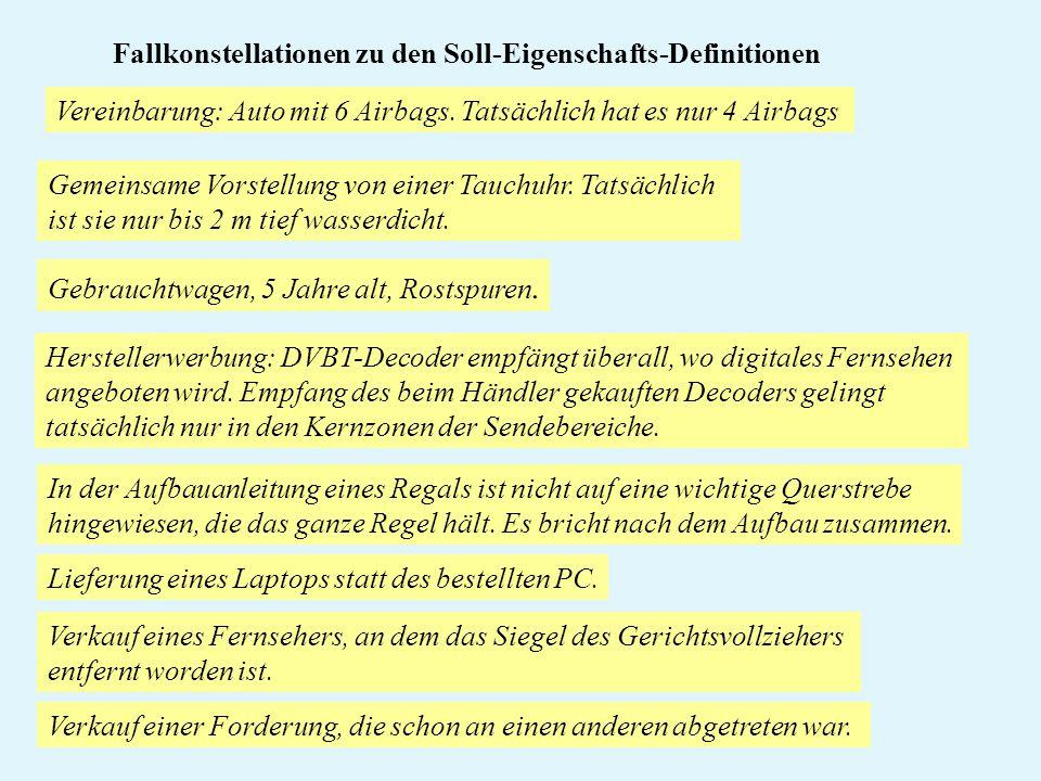 Fallkonstellationen zu den Soll-Eigenschafts-Definitionen Vereinbarung: Auto mit 6 Airbags. Tatsächlich hat es nur 4 Airbags Gemeinsame Vorstellung vo