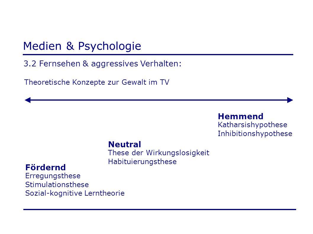 Medien & Psychologie 3.2 Fernsehen & aggressives Verhalten: Theoretische Konzepte zur Gewalt im TV Fördernd Erregungsthese Stimulationsthese Sozial-ko