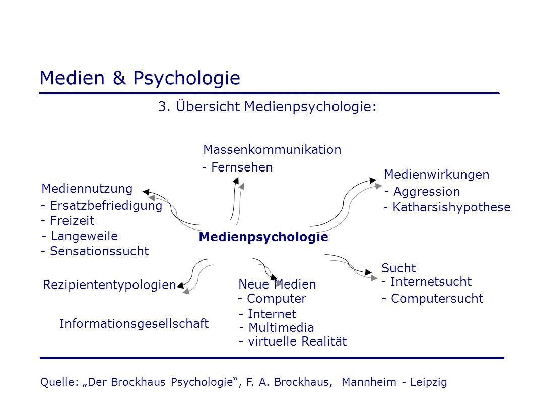 Medien & Psychologie 3. Übersicht Medienpsychologie: Medienpsychologie Neue Medien - Computer - Internet - Multimedia - virtuelle Realität Sucht - Int