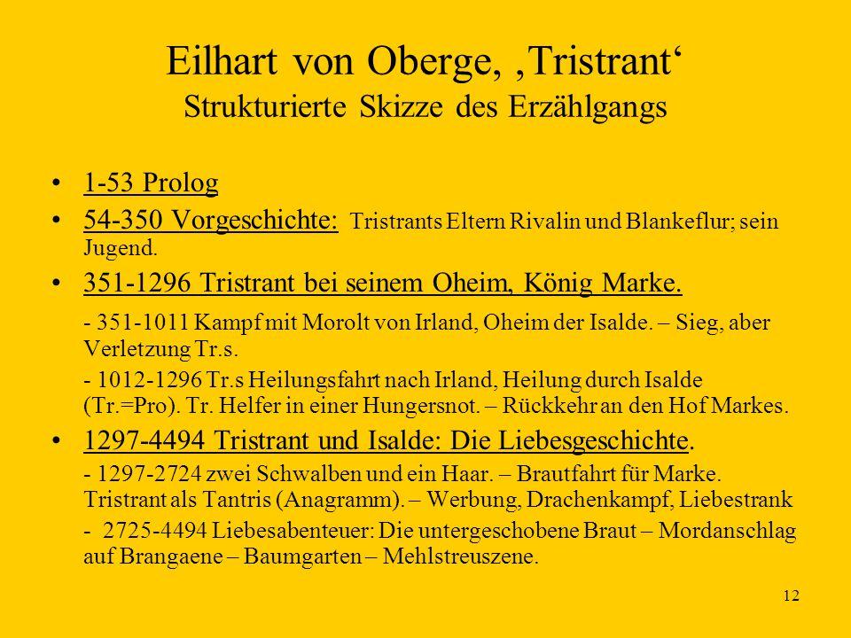 12 Eilhart von Oberge, 'Tristrant' Strukturierte Skizze des Erzählgangs 1-53 Prolog 54-350 Vorgeschichte: Tristrants Eltern Rivalin und Blankeflur; sein Jugend.