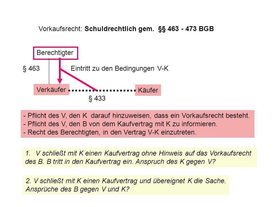Vorkaufsrecht: Sachenrechtlich bei Grundstücken gem.