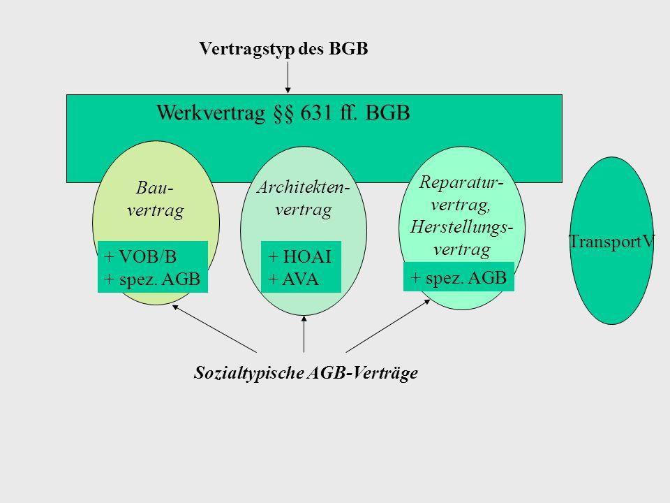Werkvertrag §§ 631 ff. BGB Vertragstyp des BGB Sozialtypische AGB-Verträge Bau- vertrag Architekten- vertrag Reparatur- vertrag, Herstellungs- vertrag
