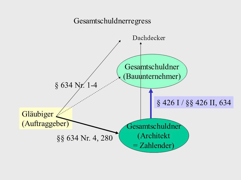 Gläubiger (Auftraggeber) Gesamtschuldner (Architekt = Zahlender) Gesamtschuldner (Bauunternehmer) § 634 Nr. 1-4 §§ 634 Nr. 4, 280 § 426 I / §§ 426 II,