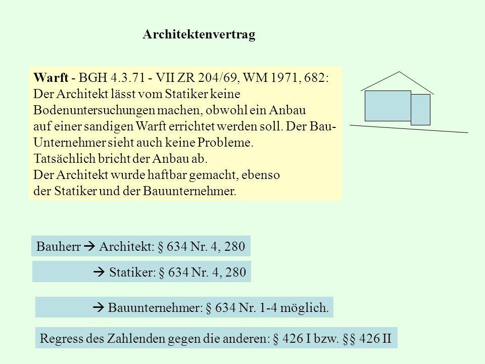 Architektenvertrag Warft - BGH 4.3.71 - VII ZR 204/69, WM 1971, 682: Der Architekt lässt vom Statiker keine Bodenuntersuchungen machen, obwohl ein Anb