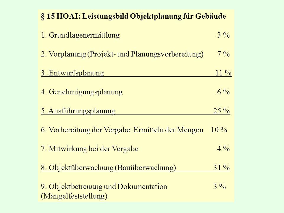 § 15 HOAI: Leistungsbild Objektplanung für Gebäude 1. Grundlagenermittlung 3 % 2. Vorplanung (Projekt- und Planungsvorbereitung) 7 % 3. Entwurfsplanun