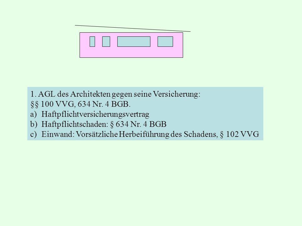 1. AGL des Architekten gegen seine Versicherung: §§ 100 VVG, 634 Nr. 4 BGB. a)Haftpflichtversicherungsvertrag b)Haftpflichtschaden: § 634 Nr. 4 BGB c)
