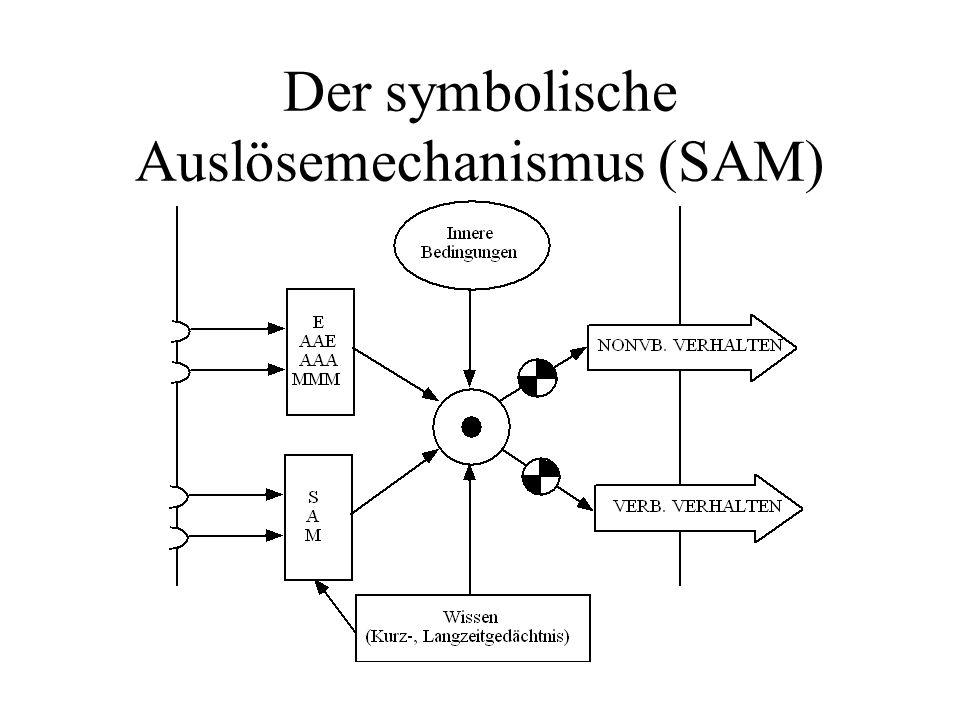Der symbolische Auslösemechanismus (SAM)