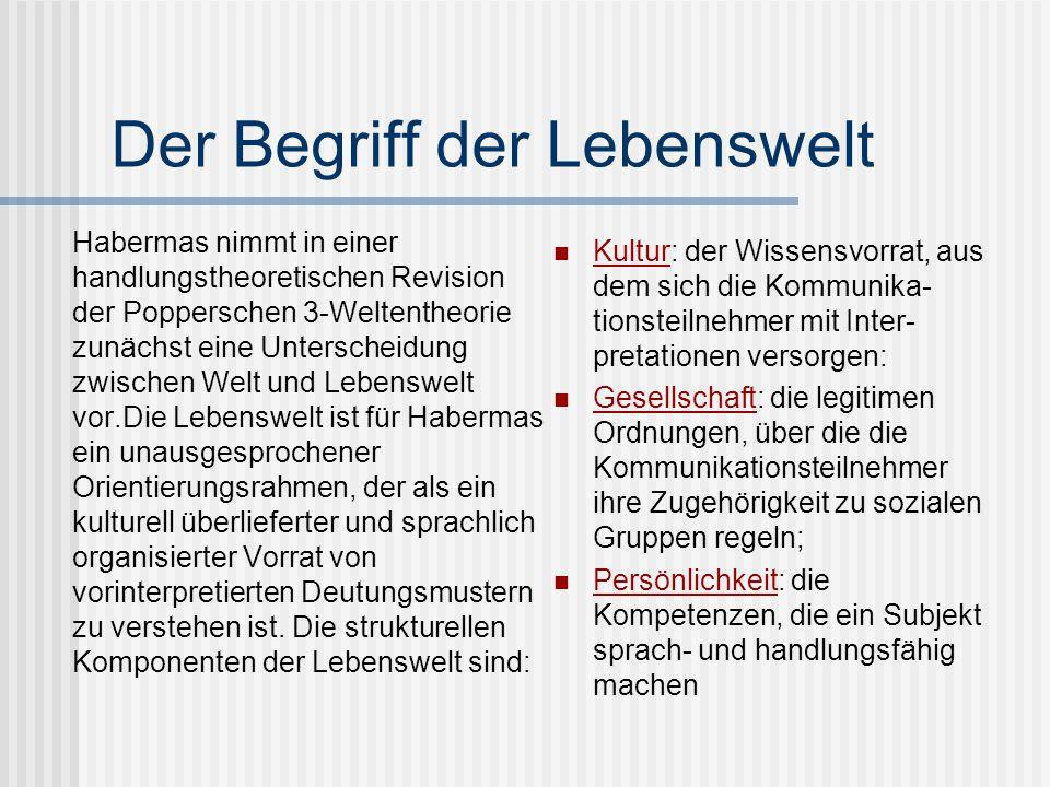 Der Begriff der Lebenswelt Habermas nimmt in einer handlungstheoretischen Revision der Popperschen 3-Weltentheorie zunächst eine Unterscheidung zwisch