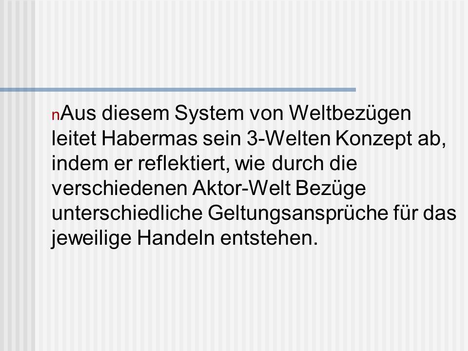 n Aus diesem System von Weltbezügen leitet Habermas sein 3-Welten Konzept ab, indem er reflektiert, wie durch die verschiedenen Aktor-Welt Bezüge unte