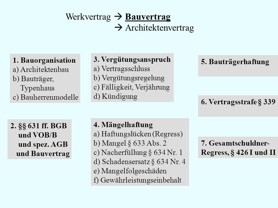 4. Mängelhaftung a) Haftungslücken (Regress) b) Mangel § 633 Abs. 2 c) Nacherfüllung § 634 Nr. 1 d) Schadensersatz § 634 Nr. 4 e) Mangelfolgeschäden f