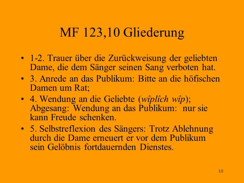 10 MF 123,10 Gliederung 1-2.