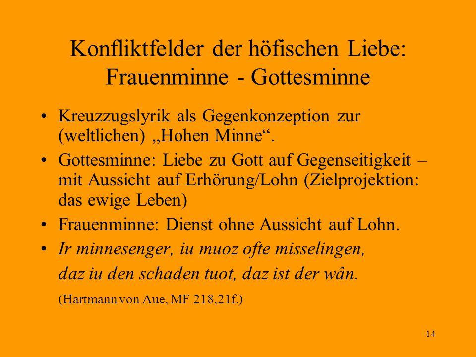 """14 Konfliktfelder der höfischen Liebe: Frauenminne - Gottesminne Kreuzzugslyrik als Gegenkonzeption zur (weltlichen) """"Hohen Minne ."""