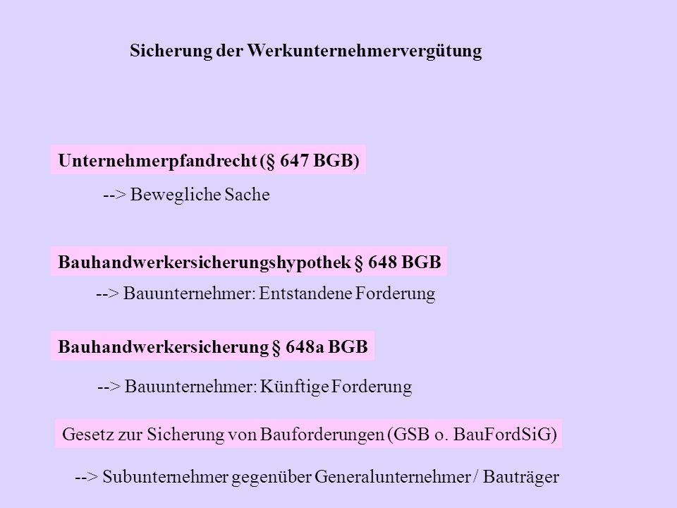 Sicherung der Werkunternehmervergütung Unternehmerpfandrecht (§ 647 BGB) Bauhandwerkersicherungshypothek § 648 BGB Bauhandwerkersicherung § 648a BGB -
