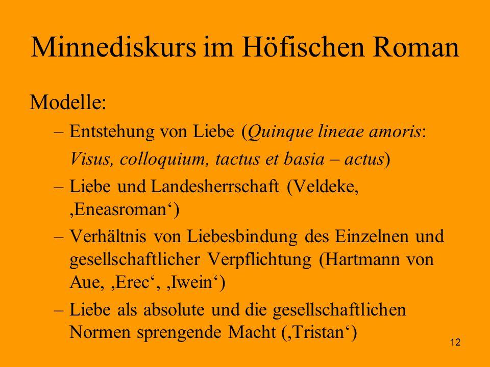 12 Minnediskurs im Höfischen Roman Modelle: –Entstehung von Liebe (Quinque lineae amoris: Visus, colloquium, tactus et basia – actus) –Liebe und Lande