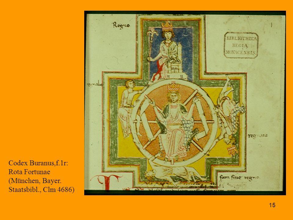 15 Codex Buranus,f.1r: Rota Fortunae (München, Bayer. Staatsbibl., Clm 4686)