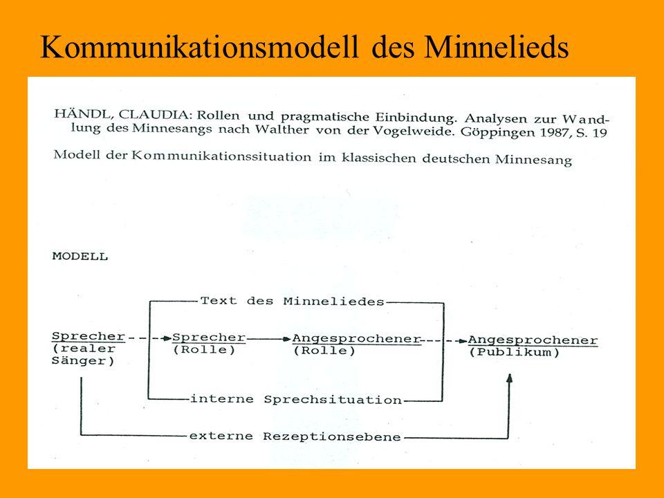 35 Kommunikationsmodell des Minnelieds