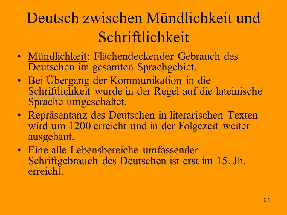 23 Deutsch zwischen Mündlichkeit und Schriftlichkeit Mündlichkeit: Flächendeckender Gebrauch des Deutschen im gesamten Sprachgebiet. Bei Übergang der