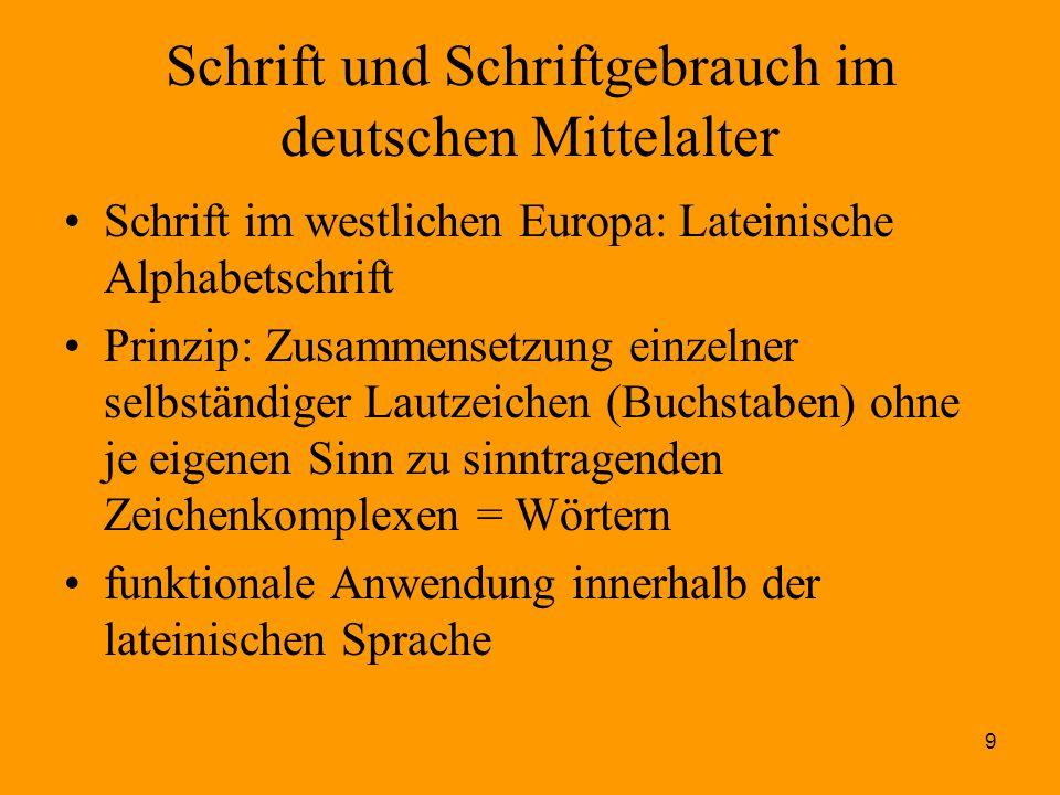 9 Schrift und Schriftgebrauch im deutschen Mittelalter Schrift im westlichen Europa: Lateinische Alphabetschrift Prinzip: Zusammensetzung einzelner se