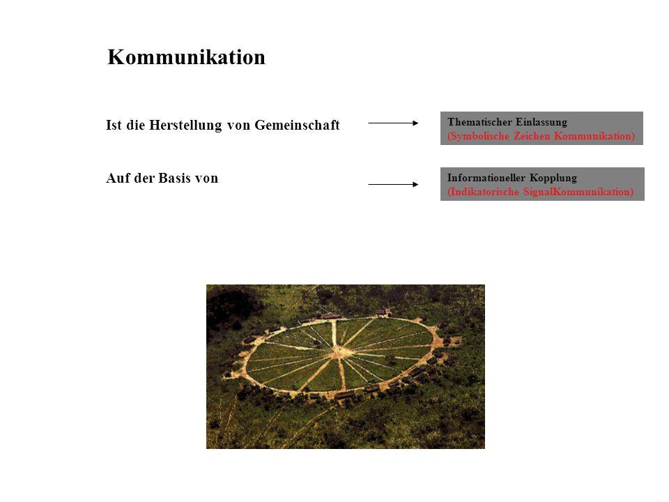 Kommunikation Ist die Herstellung von Gemeinschaft Auf der Basis von Thematischer Einlassung (Symbolische Zeichen Kommunikation) Informationeller Kopp
