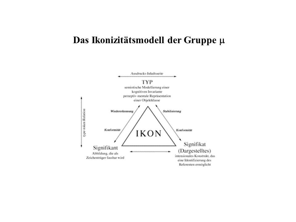 Das Ikonizitätsmodell der Gruppe 