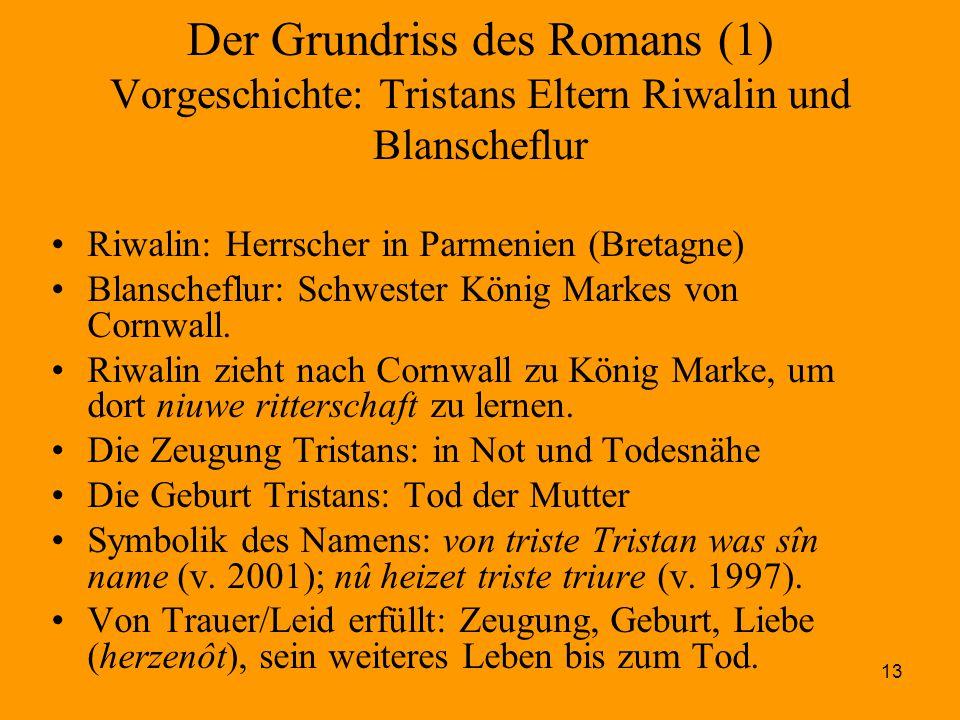 13 Der Grundriss des Romans (1) Vorgeschichte: Tristans Eltern Riwalin und Blanscheflur Riwalin: Herrscher in Parmenien (Bretagne) Blanscheflur: Schwe