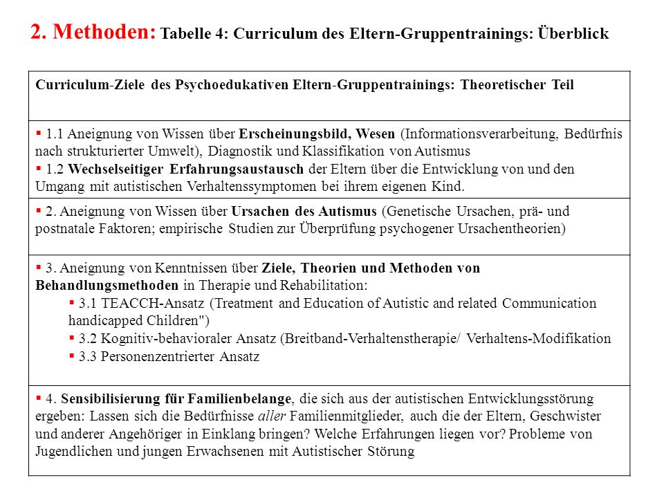 2. Methoden: Tabelle 4: Curriculum des Eltern-Gruppentrainings: Überblick Curriculum-Ziele des Psychoedukativen Eltern-Gruppentrainings: Theoretischer