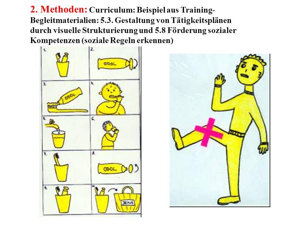 2. Methoden: Curriculum: Beispiel aus Training- Begleitmaterialien: 5.3. Gestaltung von Tätigkeitsplänen durch visuelle Strukturierung und 5.8 Förderu