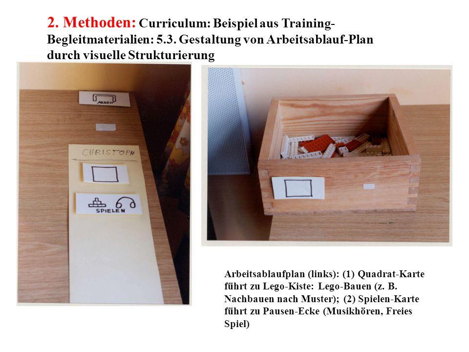 2. Methoden: Curriculum: Beispiel aus Training- Begleitmaterialien: 5.3. Gestaltung von Arbeitsablauf-Plan durch visuelle Strukturierung Arbeitsablauf