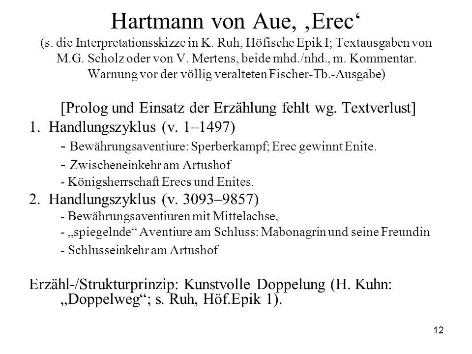 12 Hartmann von Aue, 'Erec' (s. die Interpretationsskizze in K. Ruh, Höfische Epik I; Textausgaben von M.G. Scholz oder von V. Mertens, beide mhd./nhd