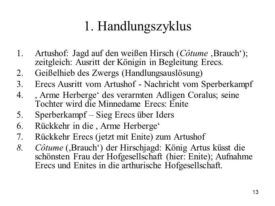 13 1. Handlungszyklus 1.Artushof: Jagd auf den weißen Hirsch (Côtume 'Brauch'); zeitgleich: Ausritt der Königin in Begleitung Erecs. 2.Geißelhieb des