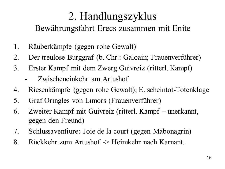 15 2. Handlungszyklus Bewährungsfahrt Erecs zusammen mit Enite 1.Räuberkämpfe (gegen rohe Gewalt) 2.Der treulose Burggraf (b. Chr.: Galoain; Frauenver