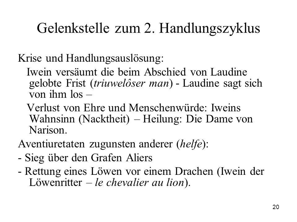 20 Gelenkstelle zum 2. Handlungszyklus Krise und Handlungsauslösung: Iwein versäumt die beim Abschied von Laudine gelobte Frist (triuwelôser man) - La