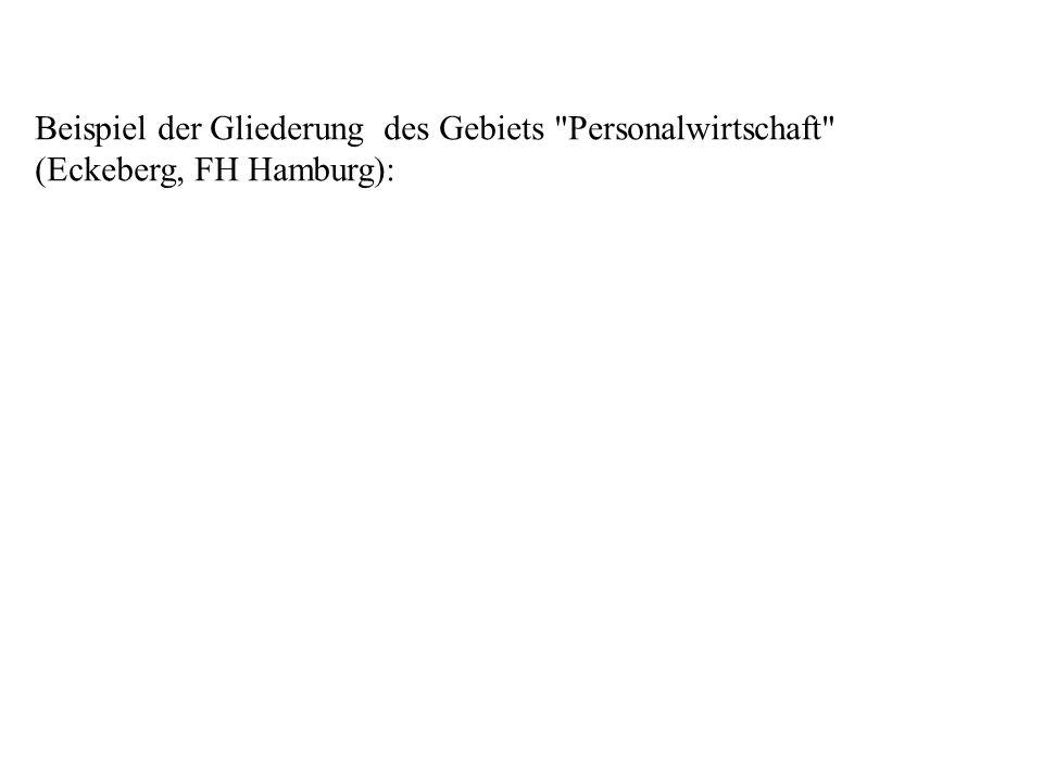 Beispiel der Gliederung des Gebiets Personalwirtschaft (Eckeberg, FH Hamburg):