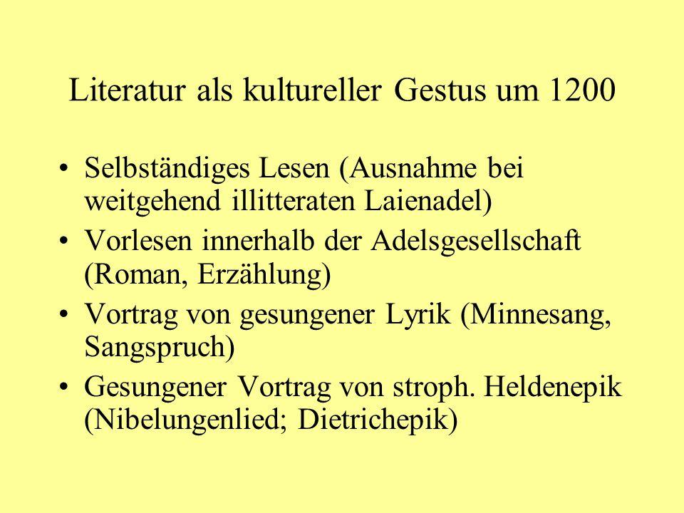 Literatur als kultureller Gestus um 1200 Selbständiges Lesen (Ausnahme bei weitgehend illitteraten Laienadel) Vorlesen innerhalb der Adelsgesellschaft