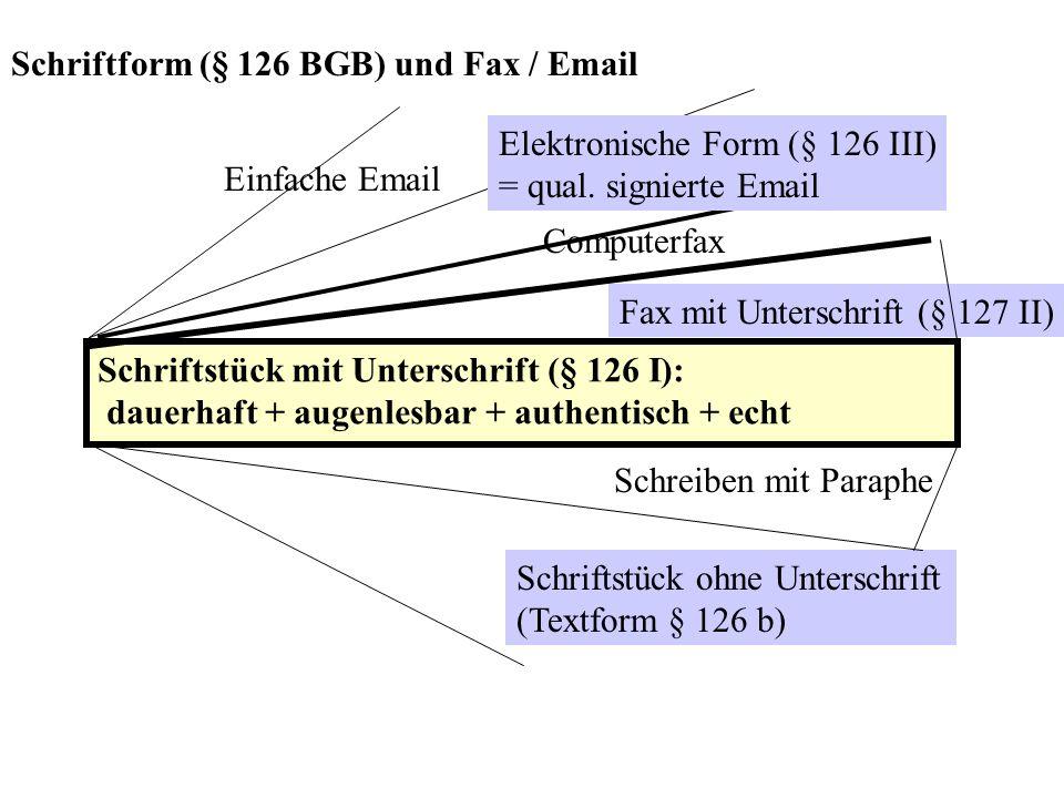 Schriftform (§ 126 BGB) und Fax / Email Schriftstück mit Unterschrift (§ 126 I): dauerhaft + augenlesbar + authentisch + echt Schreiben mit Paraphe Sc