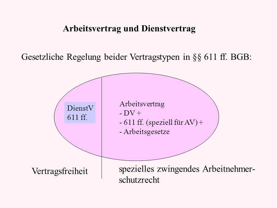 Arbeitsvertrag und Dienstvertrag DienstV 611 ff. Arbeitsvertrag - DV + - 611 ff. (speziell für AV) + - Arbeitsgesetze Gesetzliche Regelung beider Vert