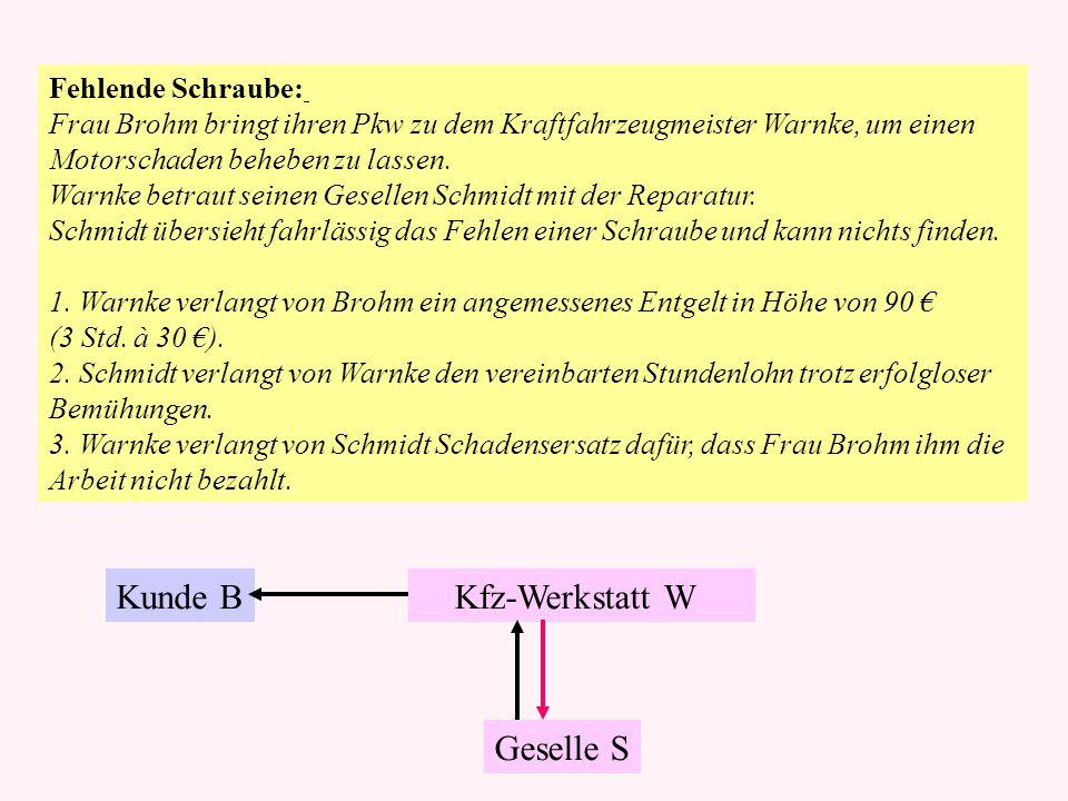 Kunde B Kfz-Werkstatt W Geselle S Fehlende Schraube: Frau Brohm bringt ihren Pkw zu dem Kraftfahrzeugmeister Warnke, um einen Motorschaden beheben zu