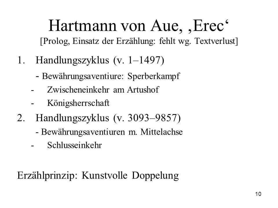 10 Hartmann von Aue, 'Erec' [Prolog, Einsatz der Erzählung: fehlt wg. Textverlust] 1.Handlungszyklus (v. 1–1497) - Bewährungsaventiure: Sperberkampf -
