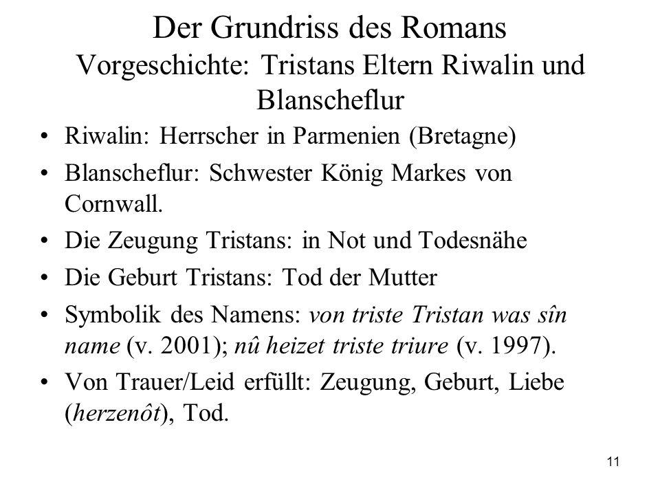 11 Der Grundriss des Romans Vorgeschichte: Tristans Eltern Riwalin und Blanscheflur Riwalin: Herrscher in Parmenien (Bretagne) Blanscheflur: Schwester König Markes von Cornwall.