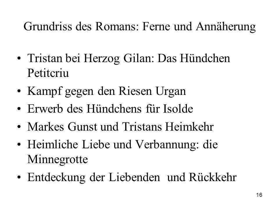16 Grundriss des Romans: Ferne und Annäherung Tristan bei Herzog Gilan: Das Hündchen Petitcriu Kampf gegen den Riesen Urgan Erwerb des Hündchens für I