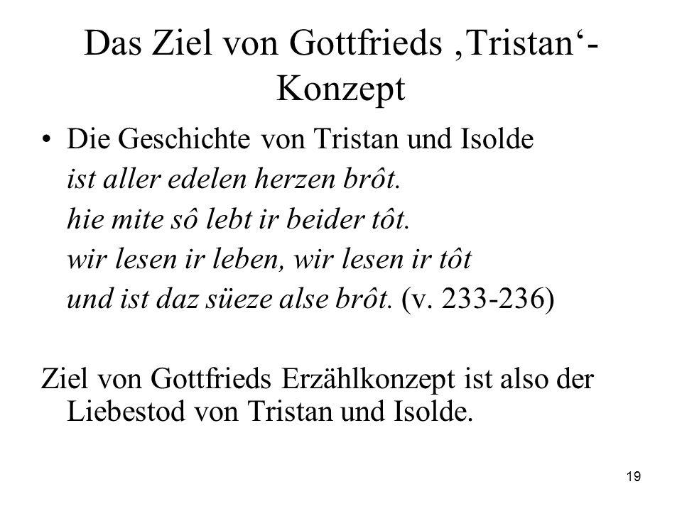 19 Das Ziel von Gottfrieds 'Tristan'- Konzept Die Geschichte von Tristan und Isolde ist aller edelen herzen brôt. hie mite sô lebt ir beider tôt. wir
