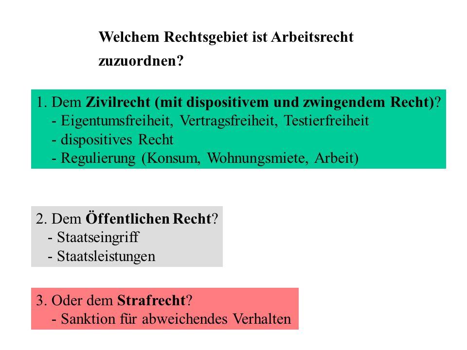 1.Dem Zivilrecht (mit dispositivem und zwingendem Recht).