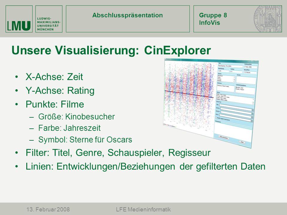 AbschlusspräsentationGruppe 8 InfoVis Unsere Visualisierung: CinExplorer X-Achse: Zeit Y-Achse: Rating Punkte: Filme –Größe: Kinobesucher –Farbe: Jahr
