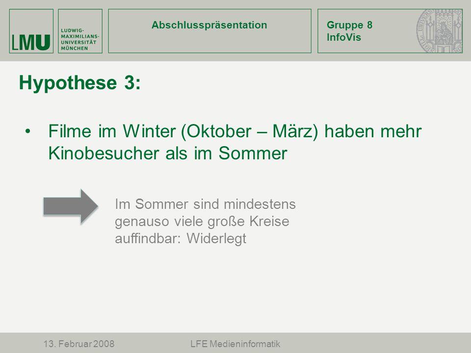 AbschlusspräsentationGruppe 8 InfoVis Hypothese 3: Filme im Winter (Oktober – März) haben mehr Kinobesucher als im Sommer 13. Februar 2008LFE Medienin
