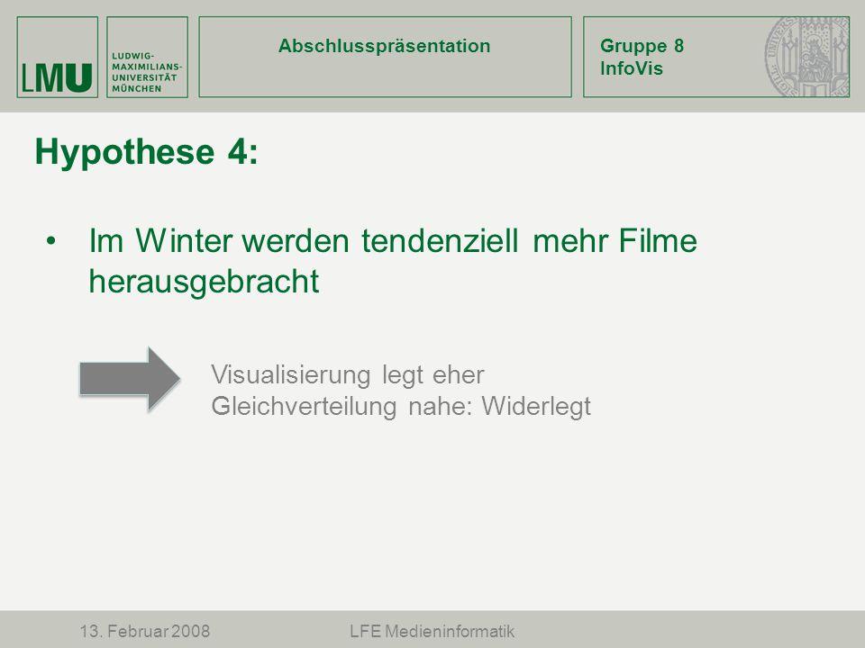 AbschlusspräsentationGruppe 8 InfoVis Hypothese 4: Im Winter werden tendenziell mehr Filme herausgebracht 13. Februar 2008LFE Medieninformatik Visuali