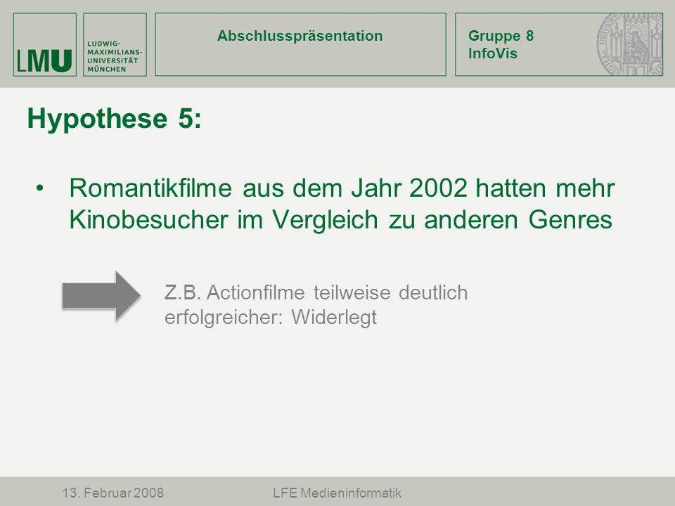 AbschlusspräsentationGruppe 8 InfoVis Hypothese 5: Romantikfilme aus dem Jahr 2002 hatten mehr Kinobesucher im Vergleich zu anderen Genres 13.